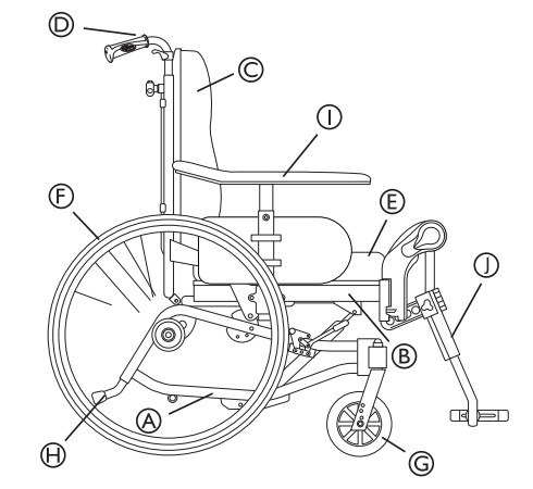 orkyn invacare clematis s fauteuil roulant de confort assise er do. Black Bedroom Furniture Sets. Home Design Ideas