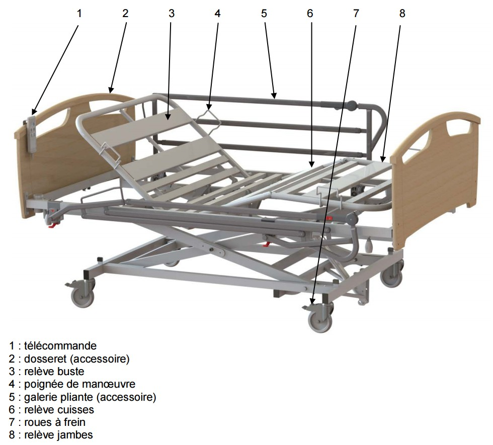 orkyn sotec lit m dicalis atlas 120 cm 2 fonctions electriques rel ve buste et hauteur r glable. Black Bedroom Furniture Sets. Home Design Ideas