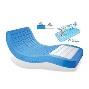 Matelas VISCOFLEX Multiportance 90 x 200 cm Monobloc Moulé en Mousse Viscoélastique à Mémoire de For