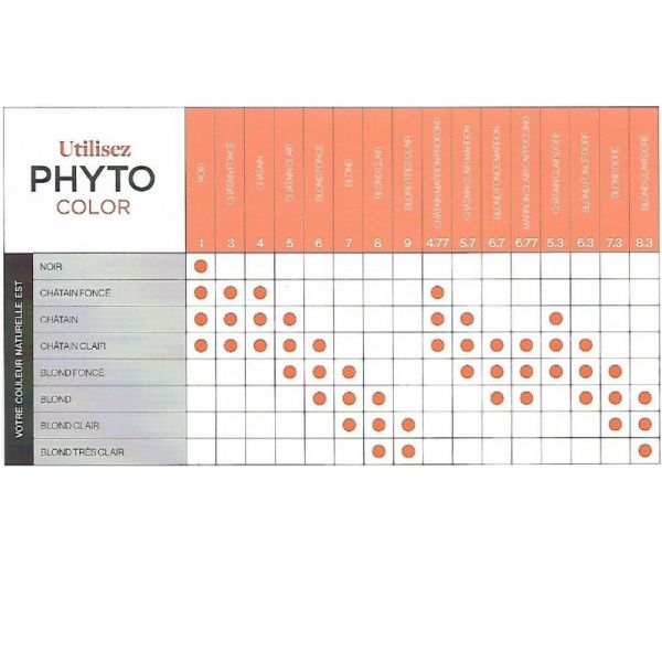 PHYTOCOLOR 4.77 Chatain Marron Profond - Kit de Coloration Permanente Enrichie en Pigments Végétaux