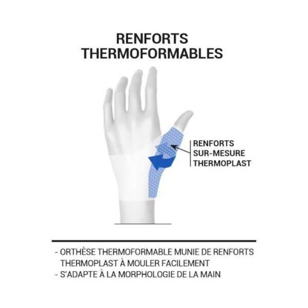EPITACT Orthèse de Pouce Nuit Taille M Main Droite Thermoformable, Rigide - Rhizarthrose