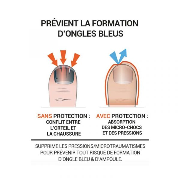 EPITACT Sport Protections Ongles Bleus - Protège l' Ongle des Impacts - Epithelium Tact 02 - Bte/2